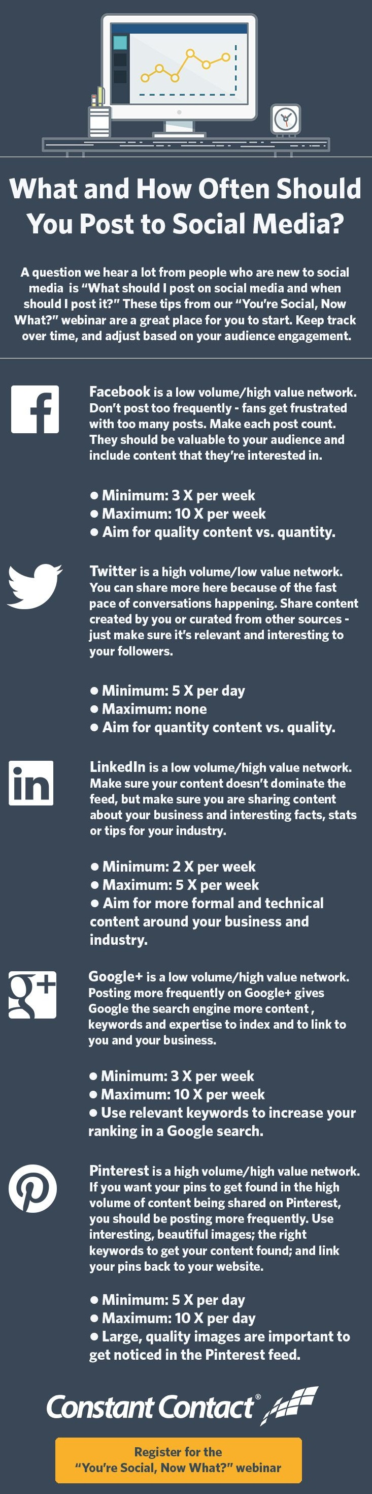 When-and-how-Often-to-Post-to-Social-Media-infographic