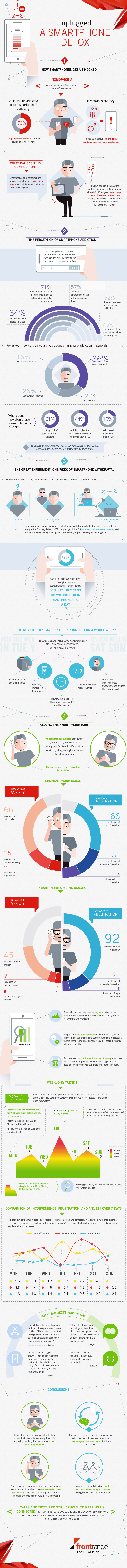 1389376992-guide-surviving-without-smartphone-infographic
