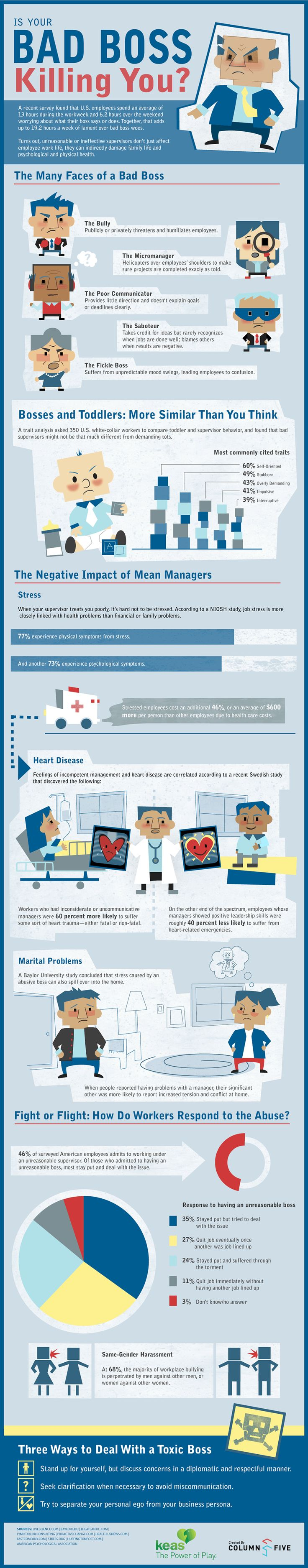 is your boss killing you infographic