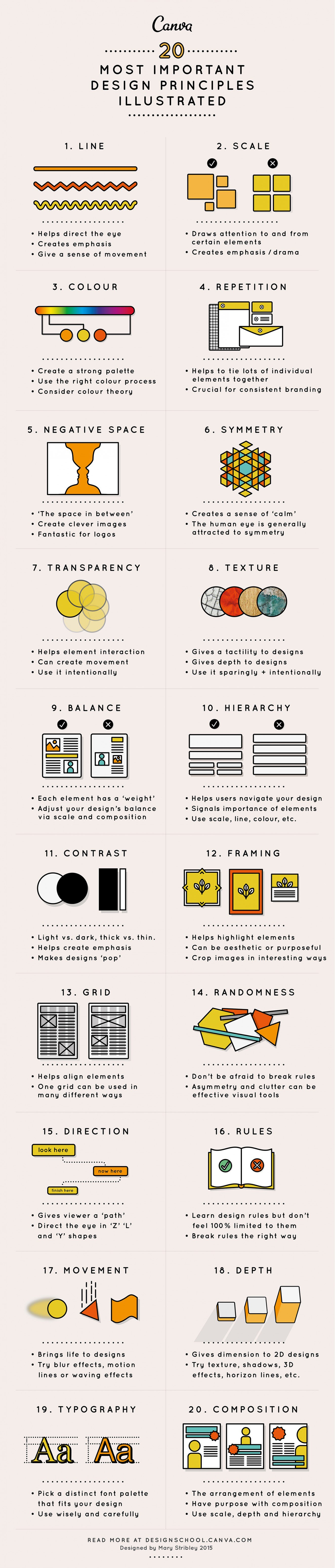 20 Design Elements infographic
