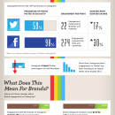 Developing a strategy for instagram [infographic]